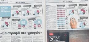 Εκτενής δημοσίευση στην Realnews, έρευνας της PULSE RC για τη SOCIALDOO: Επιστροφή στο γραφείο